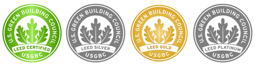 Image result for leed certification level